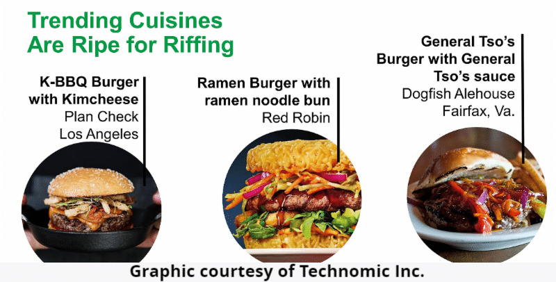Trending Cuisines in Foodservice