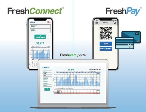 FreshConnect and FreshPY