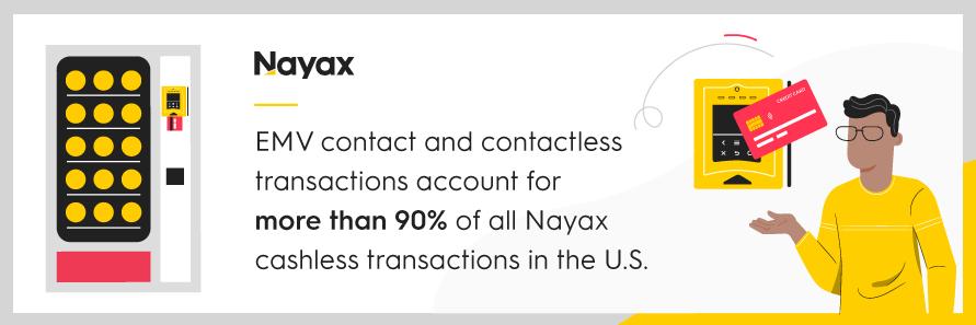 Nayax EMV Cashless Payments